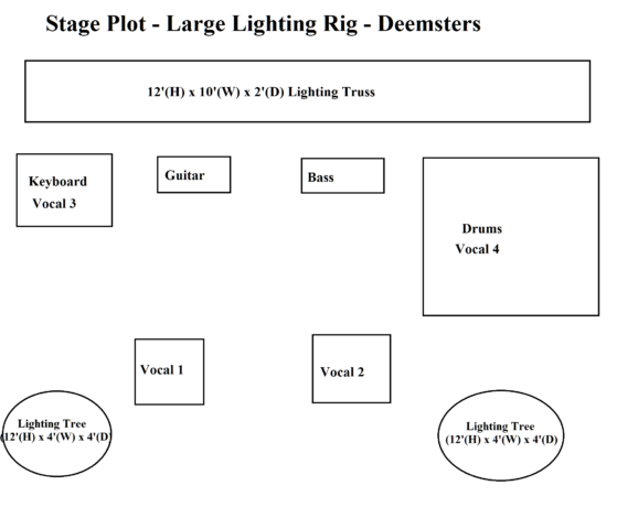 Stage Plot - Large Lighting - The Deemsters
