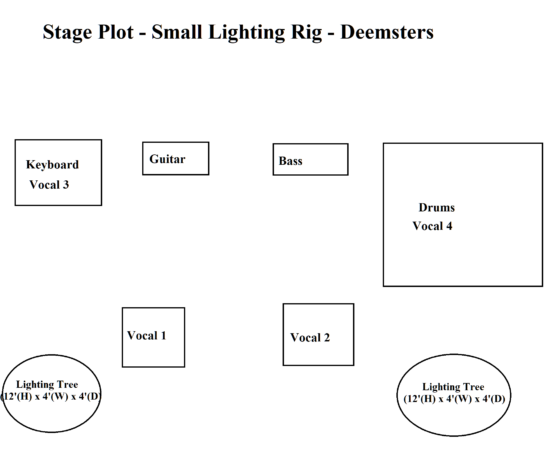 Stage Plot - Small Lighting - The Deemsters